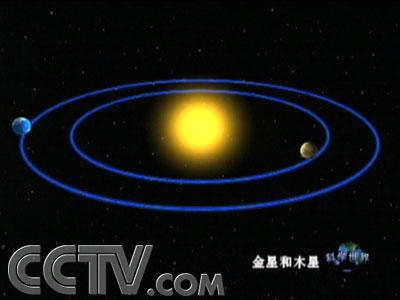 金星,木星与弯曲的光线