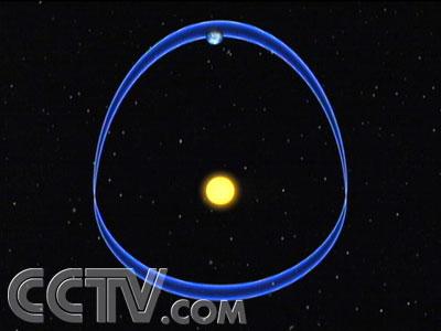 到达离太阳最远的地方是每年七月